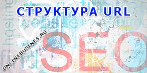 Структура URL