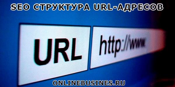 SEO-дружественная структура URL-адресов